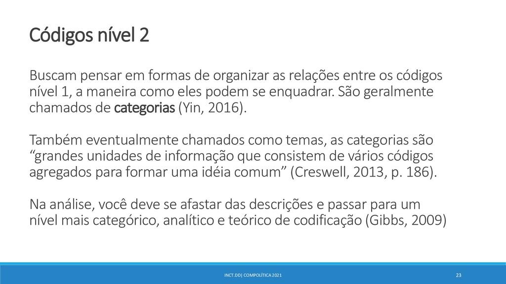 INCT.DD| COMPOLÍTICA 2021 23 Códigos nível 2 Bu...