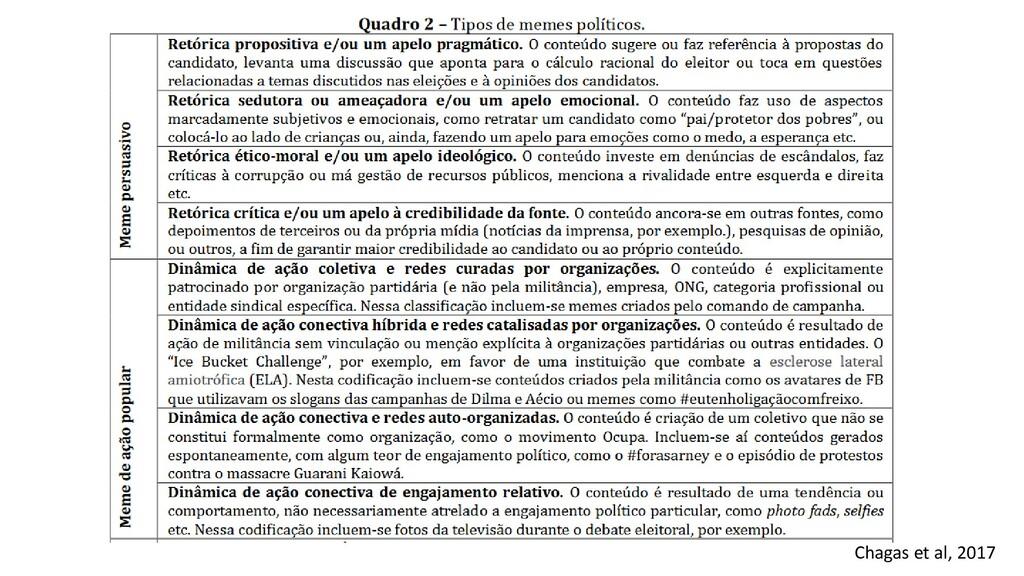 Chagas et al, 2017