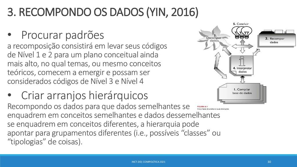 INCT.DD| COMPOLÍTICA 2021 30 3. RECOMPONDO OS D...