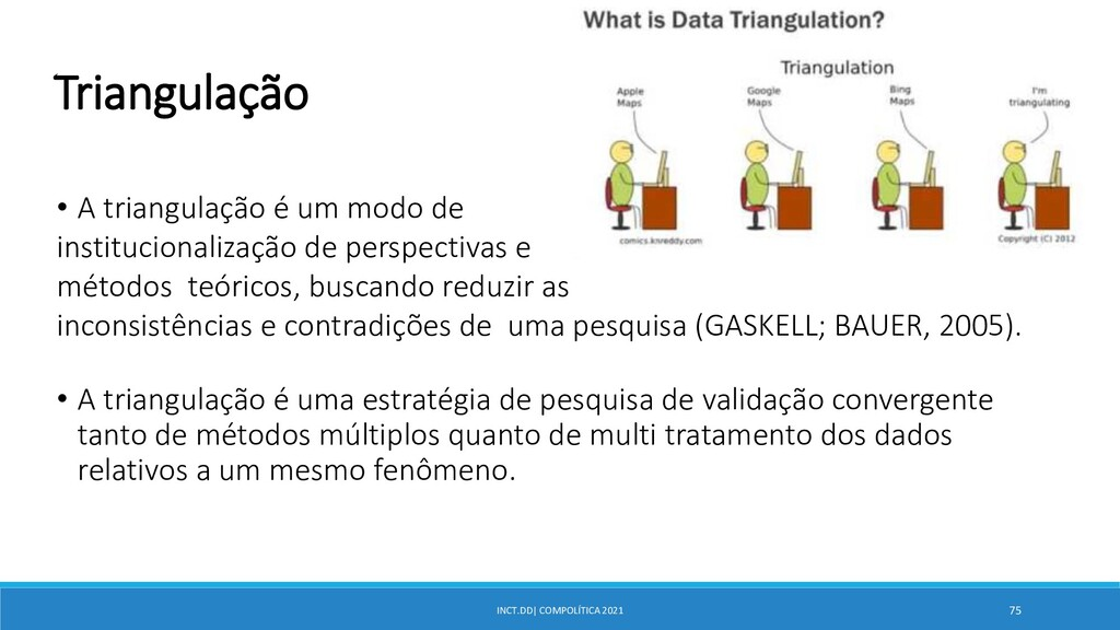 INCT.DD| COMPOLÍTICA 2021 75 Triangulação • A t...