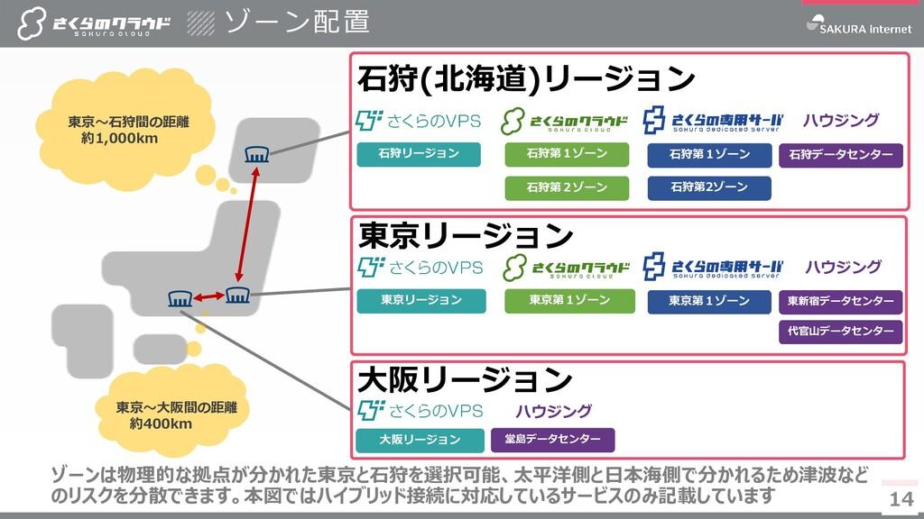 14 ゾーン配置 ゾーンは物理的な拠点が分かれた東京と石狩を選択可能、太平洋側と日本海側で分か...