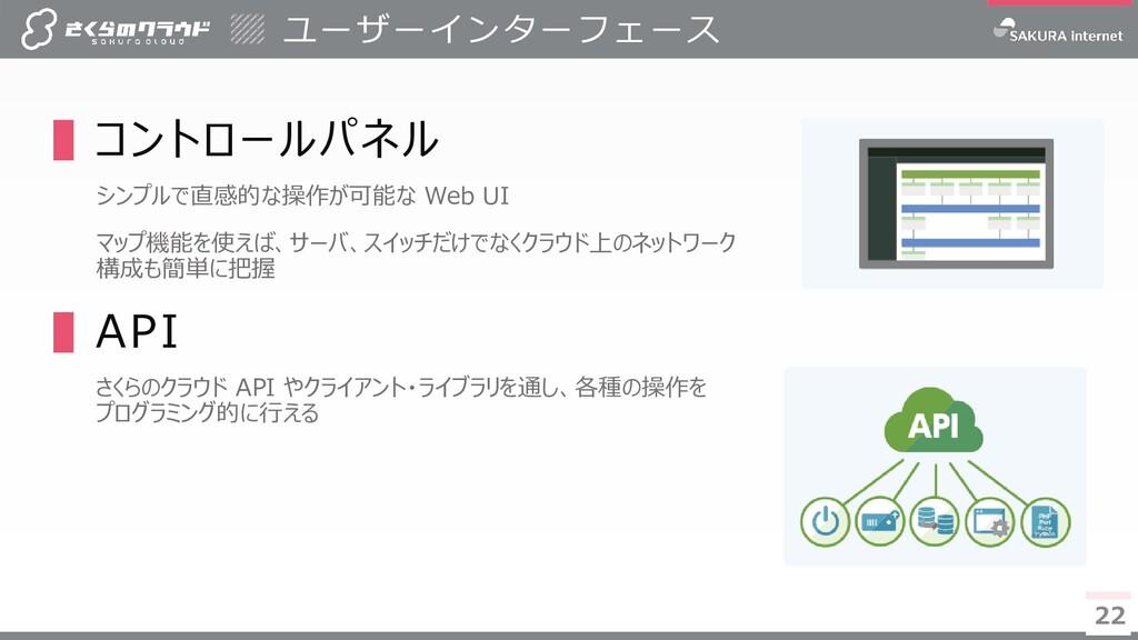 22 22 ▌コントロールパネル シンプルで直感的な操作が可能な Web UI マップ機能を使...
