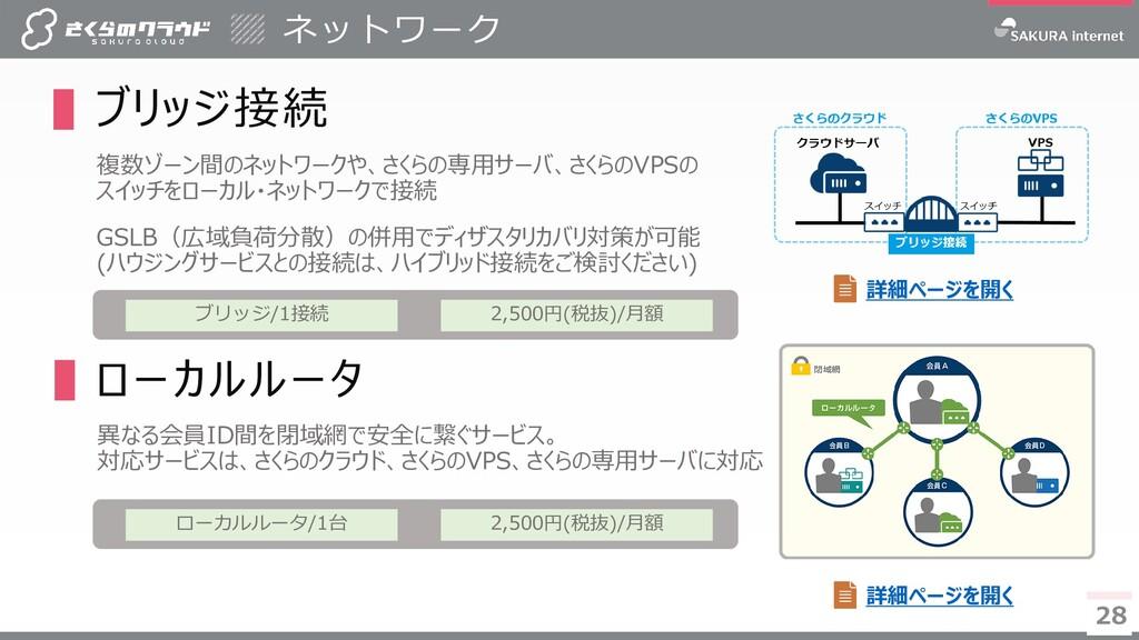 28 28 ▌ブリッジ接続 複数ゾーン間のネットワークや、さくらの専用サーバ、さくらのVPSの...