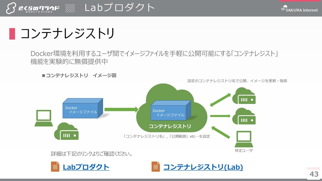 43 Labプロダクト 43 Docker環境を利用するユーザ間でイメージファイルを手軽に公開...