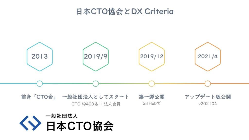 日本CTO協会とDX Criteria 2013 2019/9 2019/12 2021/4 ...