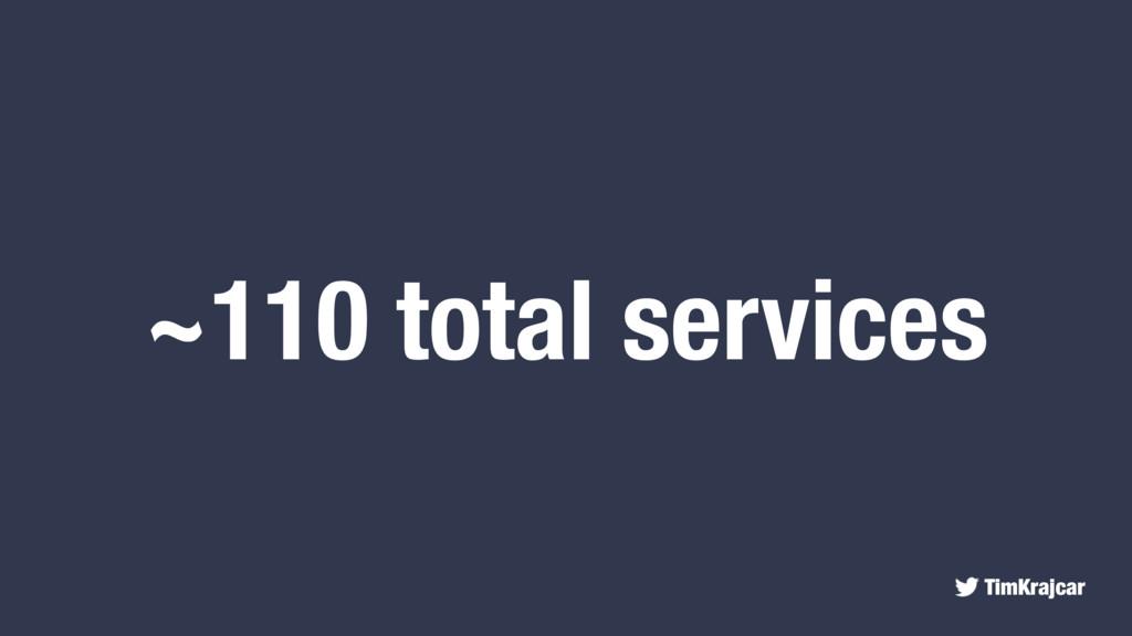 TimKrajcar ~110 total services