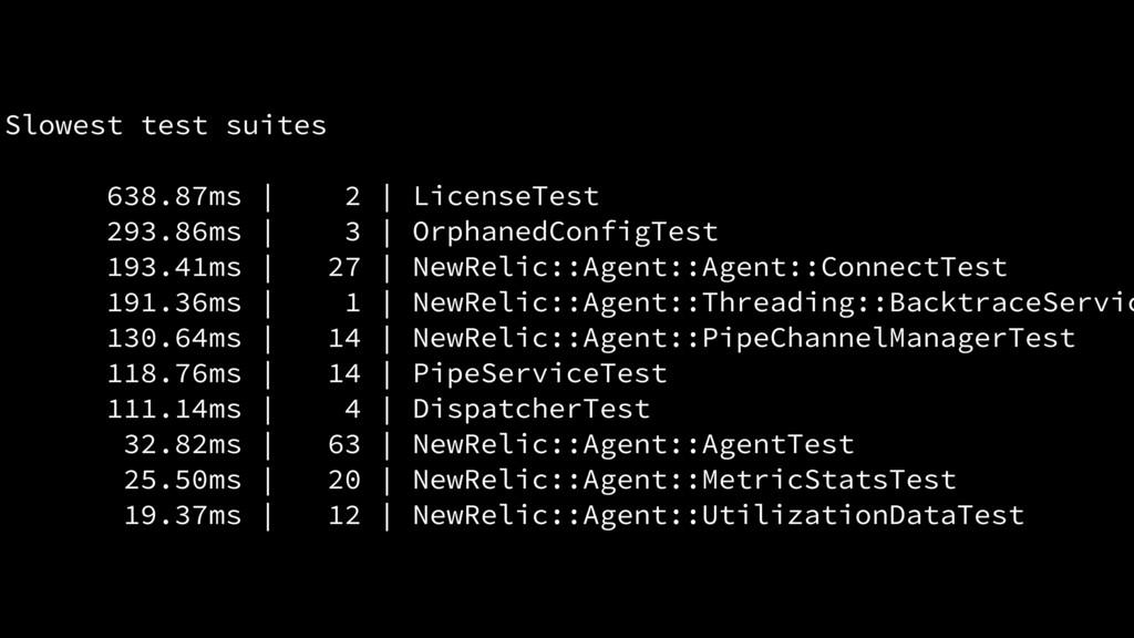 Slowest test suites 638.87ms | 2 | LicenseTest ...
