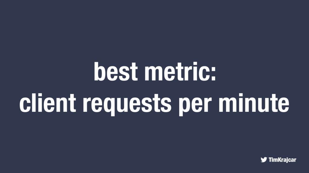 TimKrajcar best metric: client requests per min...