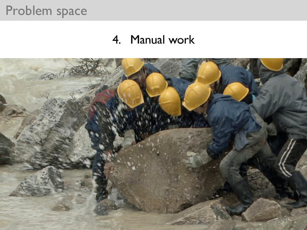 Problem space 4. Manual work