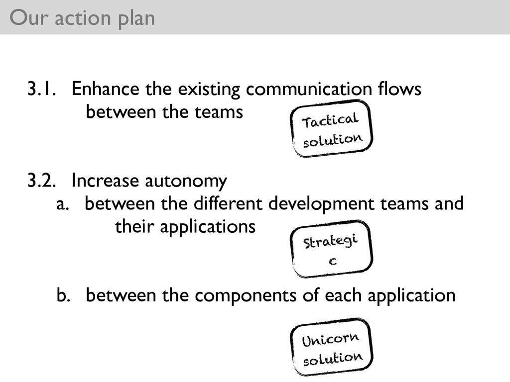 Our action plan 3.1. Enhance the existing commu...