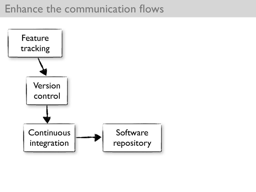 Enhance the communication flows Version control ...