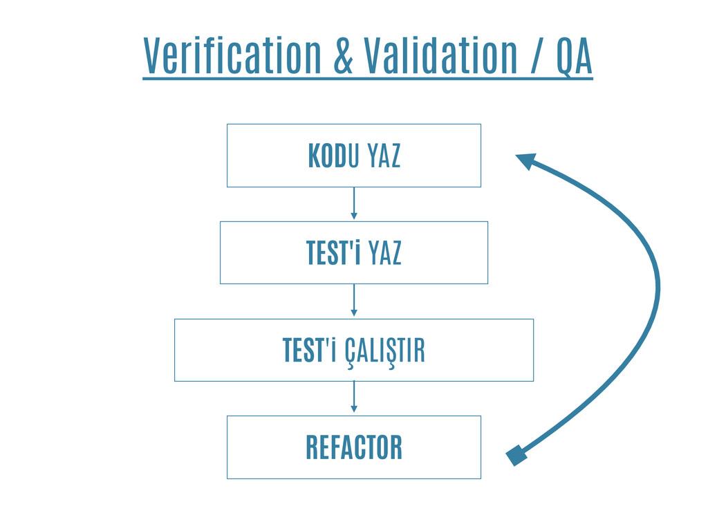 Verification & Validation / QA KODU YAZ TEST'i ...