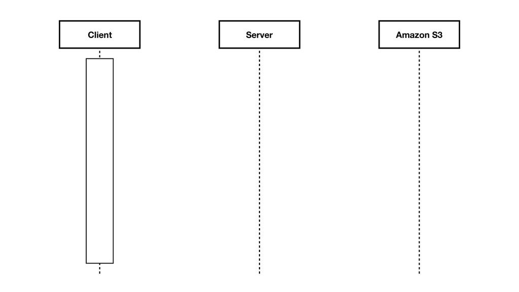 Client Server Amazon S3