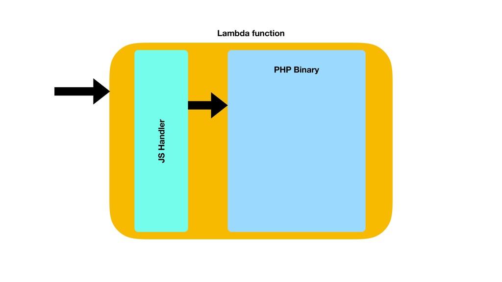 Lambda function JS Handler PHP Binary