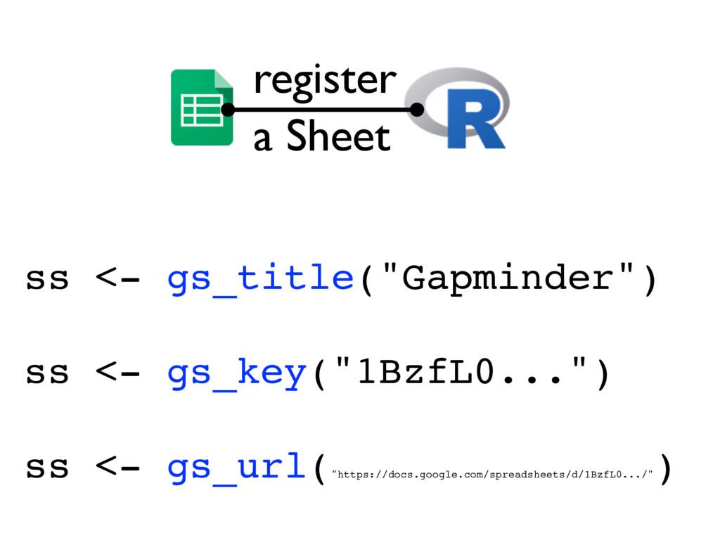 "ss <- gs_title(""Gapminder"") ss <- gs_key(""1BzfL..."