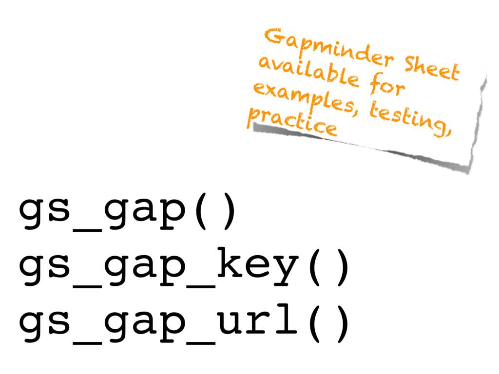 gs_gap() gs_gap_key() gs_gap_url() Gapminder Sh...
