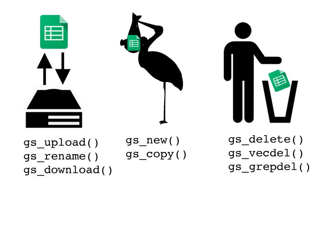gs_upload() gs_rename() gs_download() gs_delete...