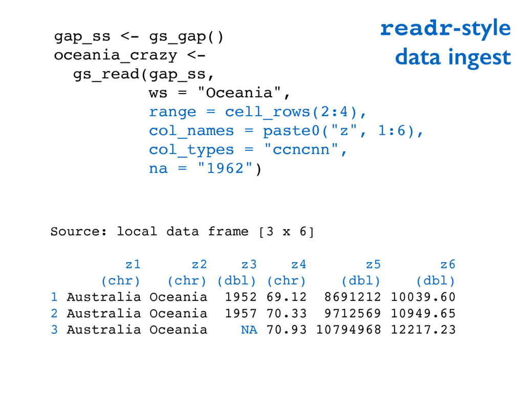 gap_ss <- gs_gap() oceania_crazy <- gs_read(gap...