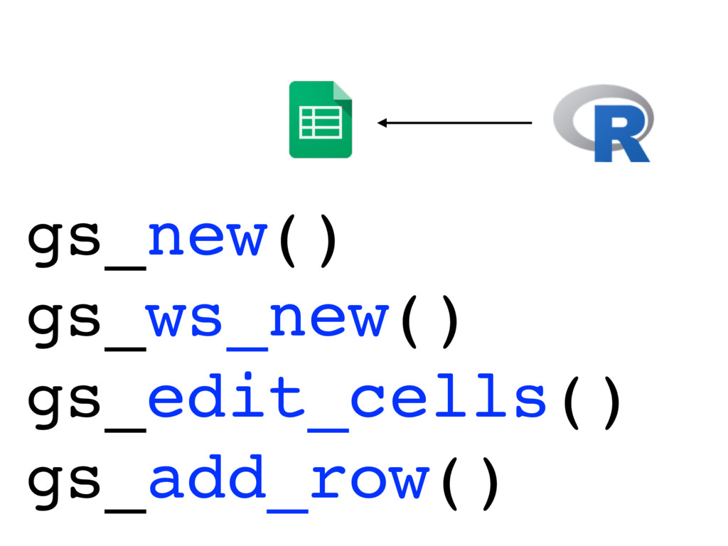 gs_new() gs_ws_new() gs_edit_cells() gs_add_row...