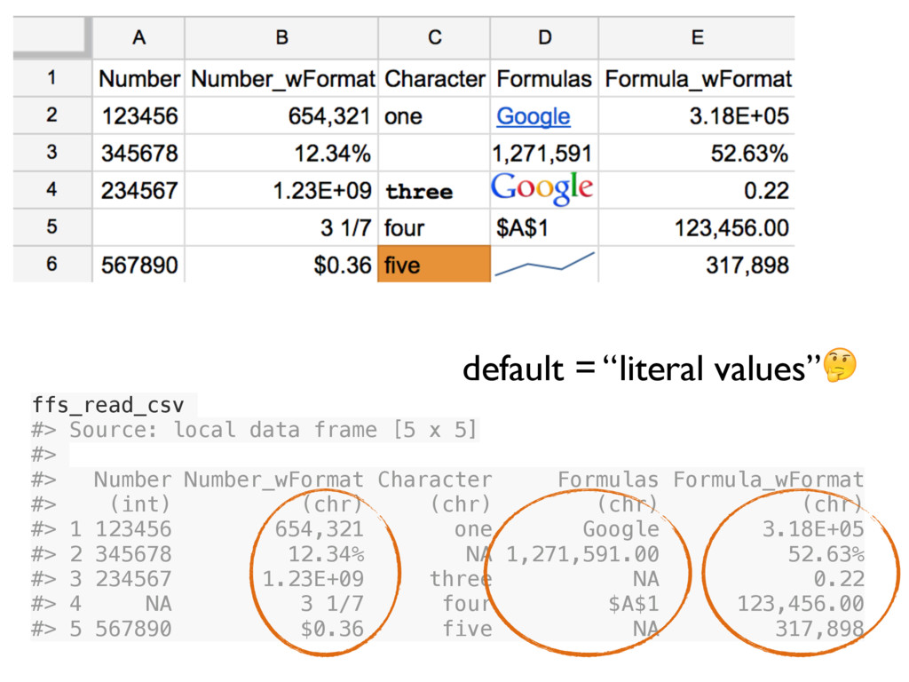 ffs_read_csv #> Source: local data frame [5 x 5...