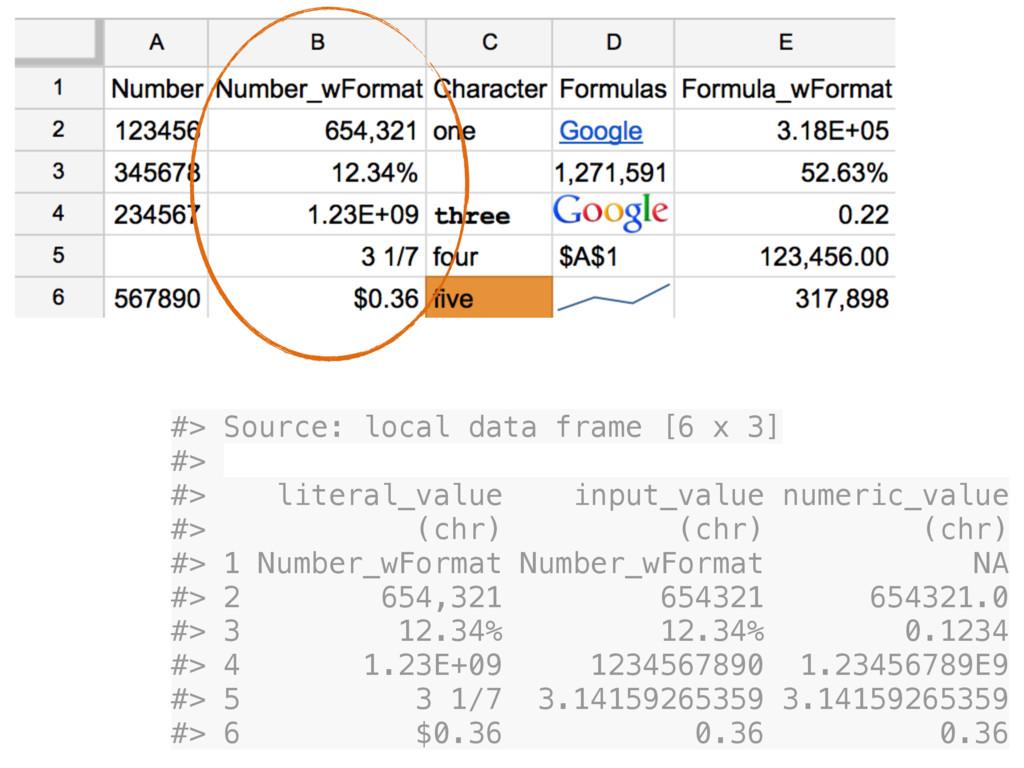 #> Source: local data frame [6 x 3] #> #> liter...