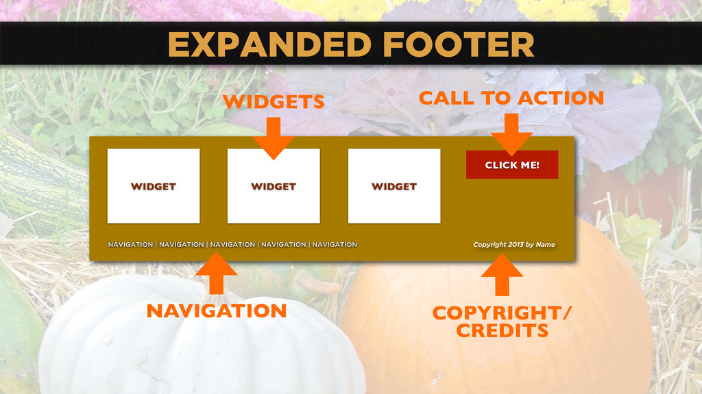EXPANDED FOOTER Copyright 2013 by Name COPYRIGH...