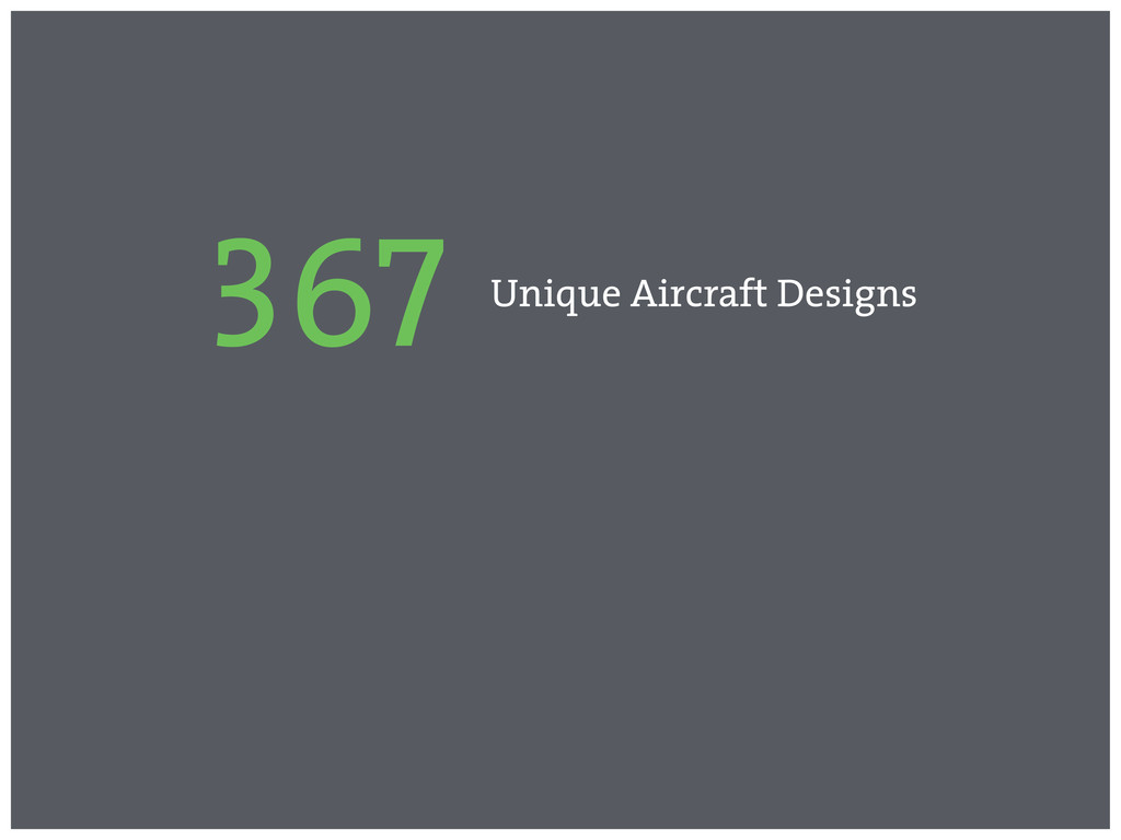 367 Unique Aircraft Designs