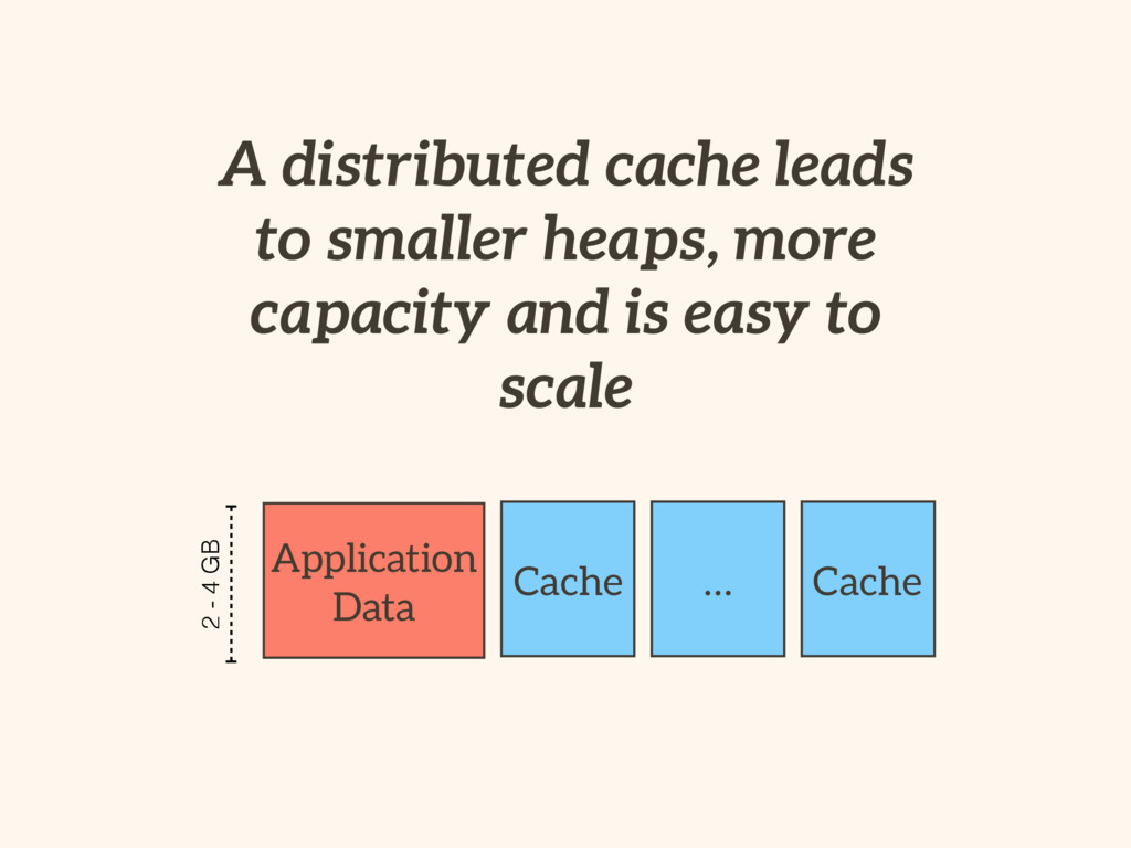 A distributed cache leads to smaller heaps, mor...