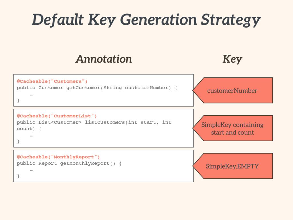 "Default Key Generation Strategy @Cacheable(""Cus..."