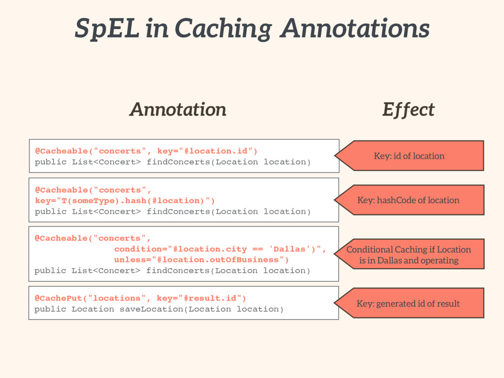 """SpEL in Caching Annotations @Cacheable(""""concert..."""