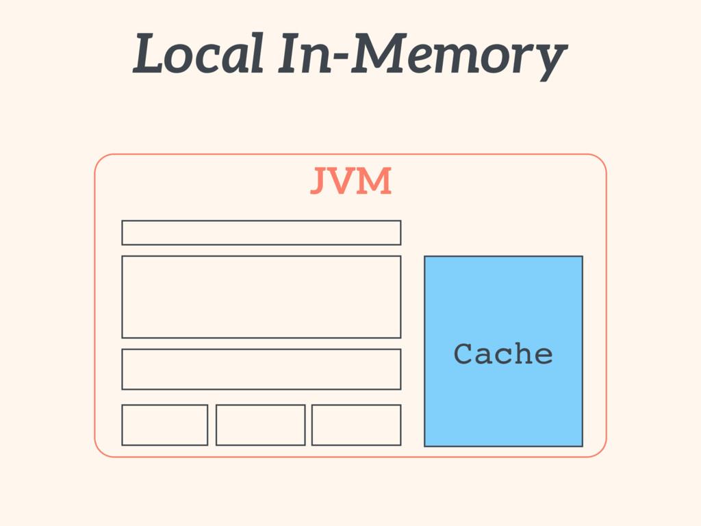 Local In-Memory JVM Cache