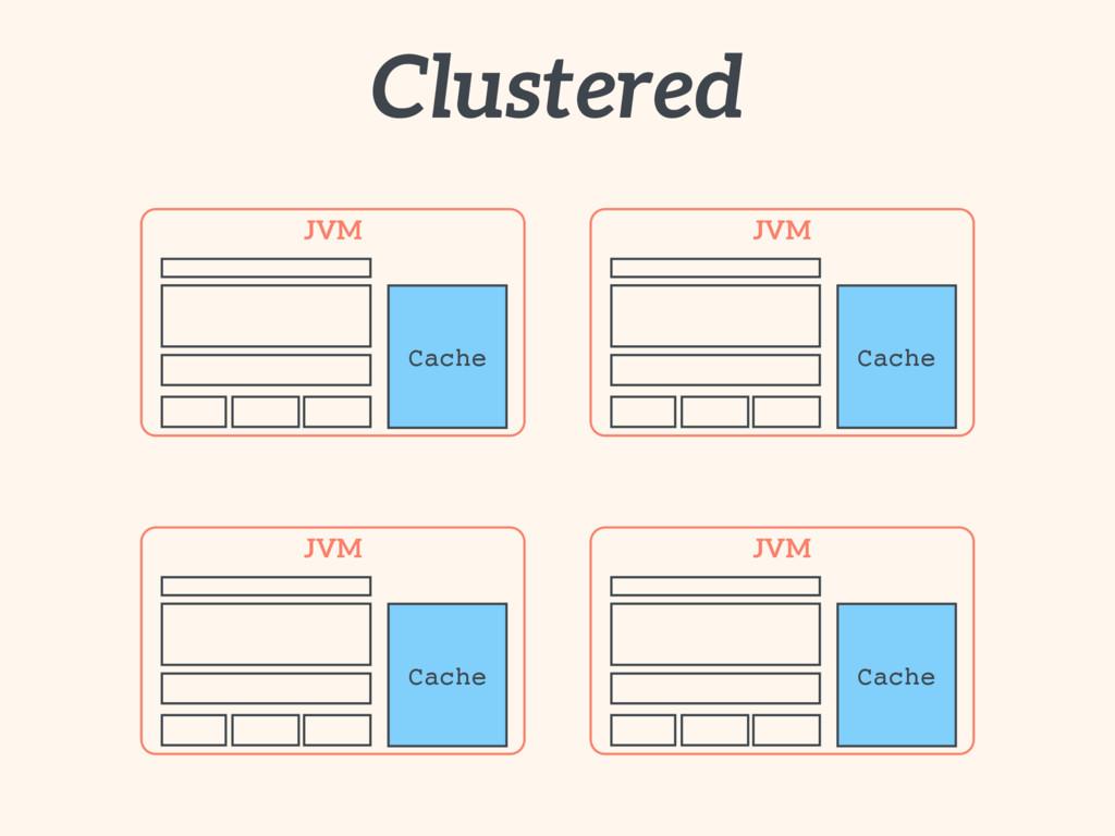 Clustered JVM Cache JVM Cache JVM Cache JVM Cac...
