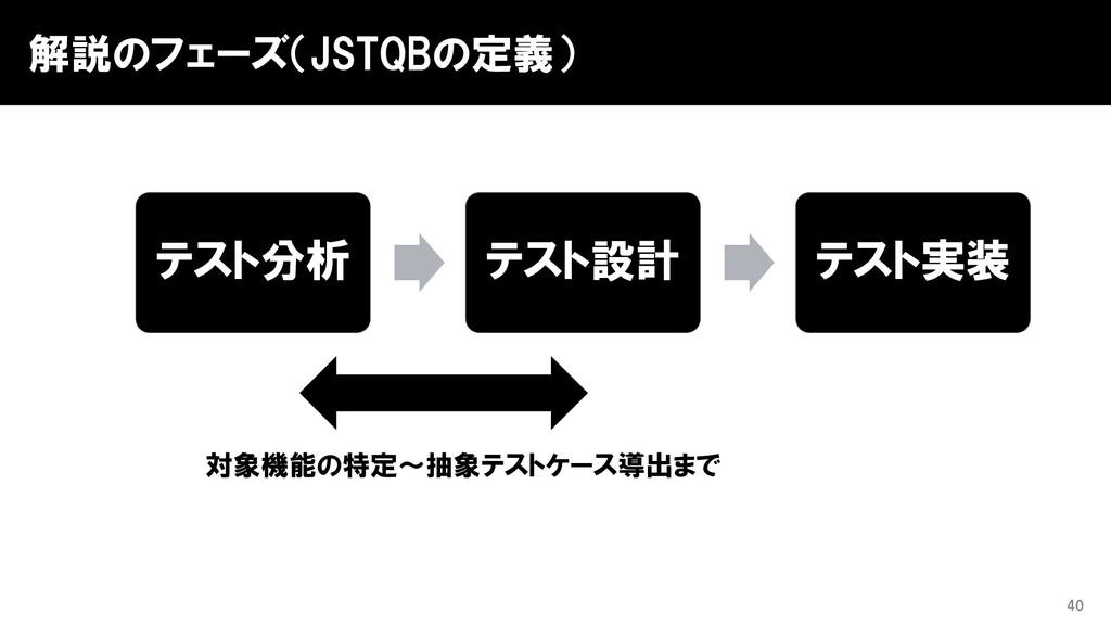 解説のフェーズ(JSTQBの定義) 40 テスト分析 テスト設計 テスト実装 対象機能の特定~...