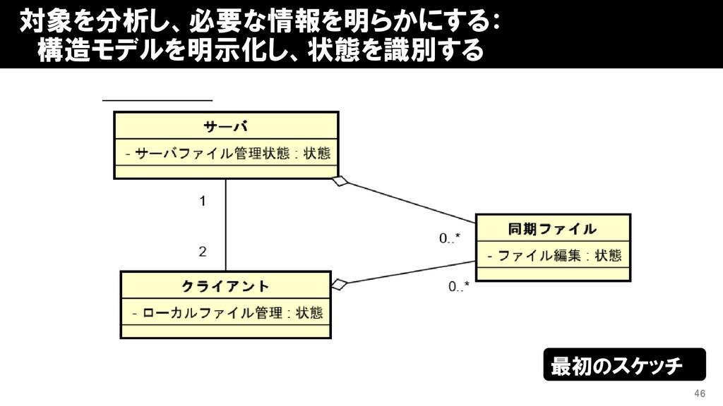対象を分析し、必要な情報を明らかにする: 構造モデルを明示化し、状態を識別する 46 最初のス...