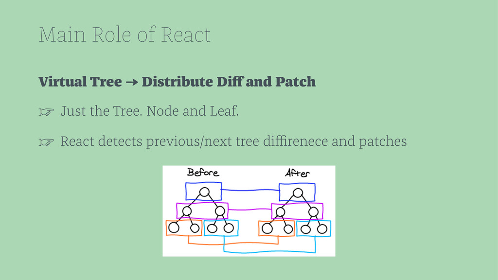 Main Role of React Virtual Tree → Distribute Di...