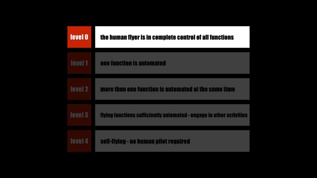 the human flyer is in complete control of all f...