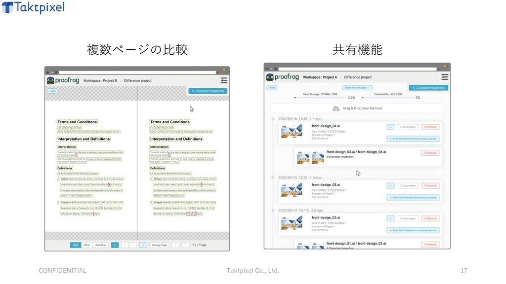 CONFIDENITIAL Taktpixel Co., Ltd. 17 複数ページの比較 共...