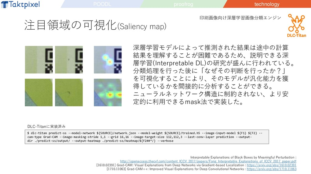 注目領域の可視化(Saliency map) Interpretable Explanatio...