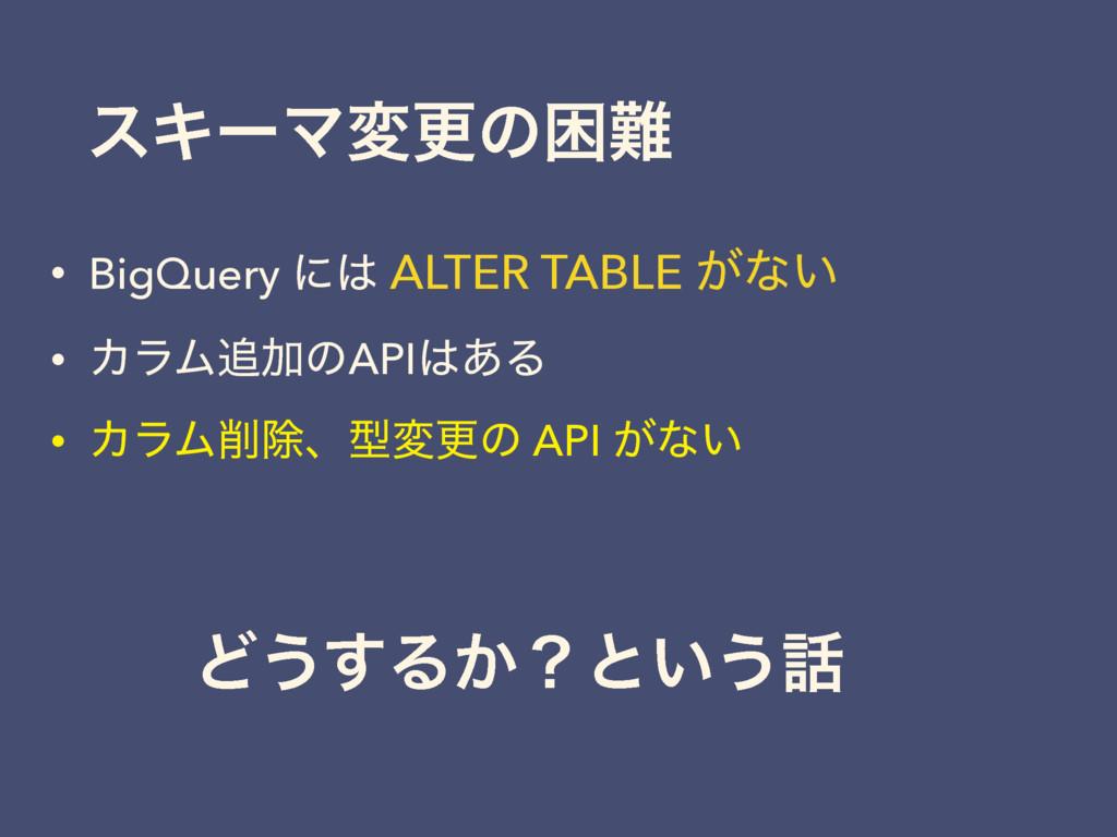 εΩʔϚมߋͷࠔ • BigQuery ʹ ALTER TABLE ͕ͳ͍ • ΧϥϜՃ...