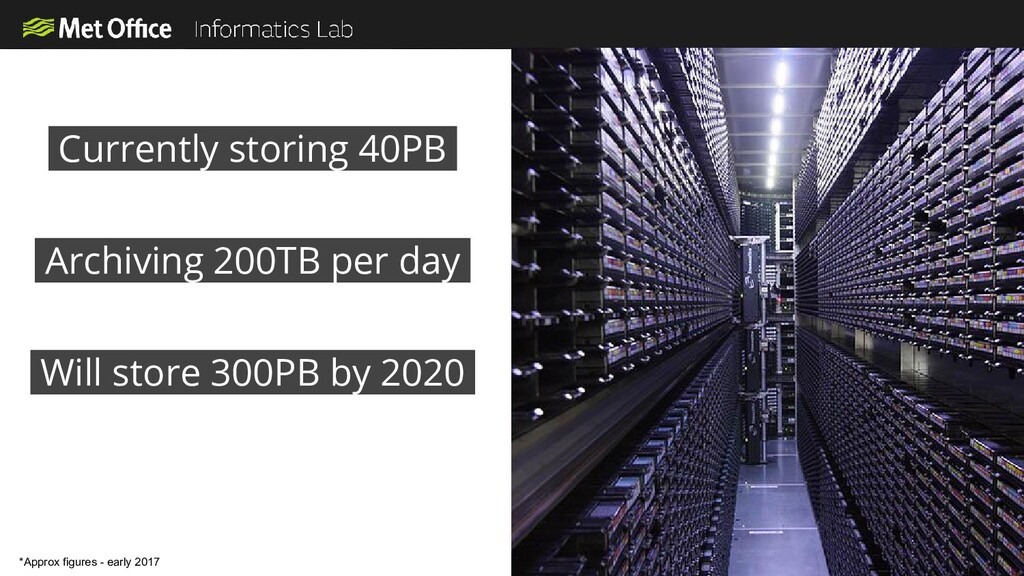 .Currently storing 40PB. .Archiving 200TB per d...