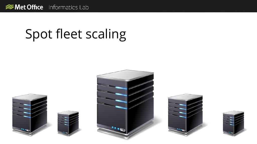 Spot fleet scaling