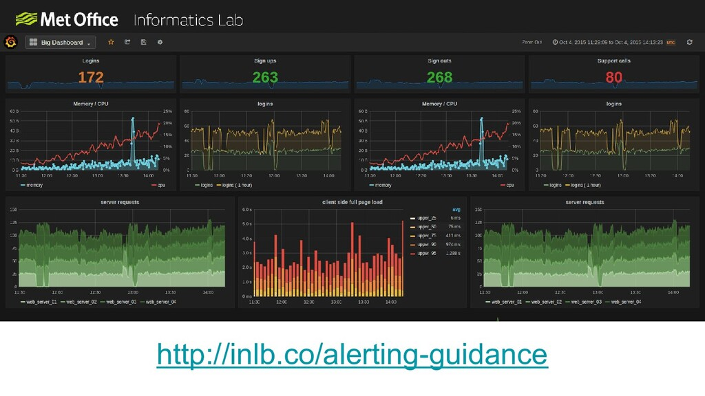 http://inlb.co/alerting-guidance