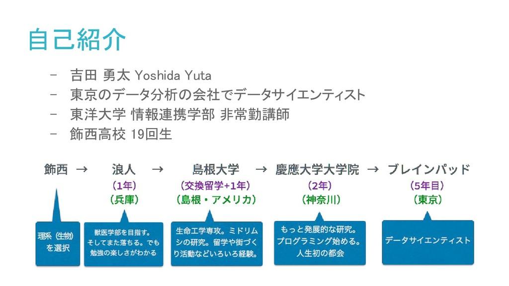 自己紹介 - 吉田 勇太 Yoshida Yuta - 東京のデータ分析の会社でデータサイ...