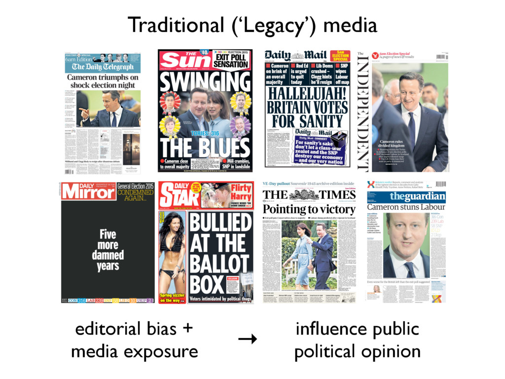 Traditional ('Legacy') media editorial bias + m...