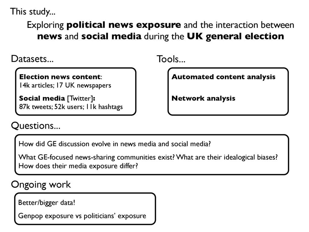 This study... Exploring political news exposure...