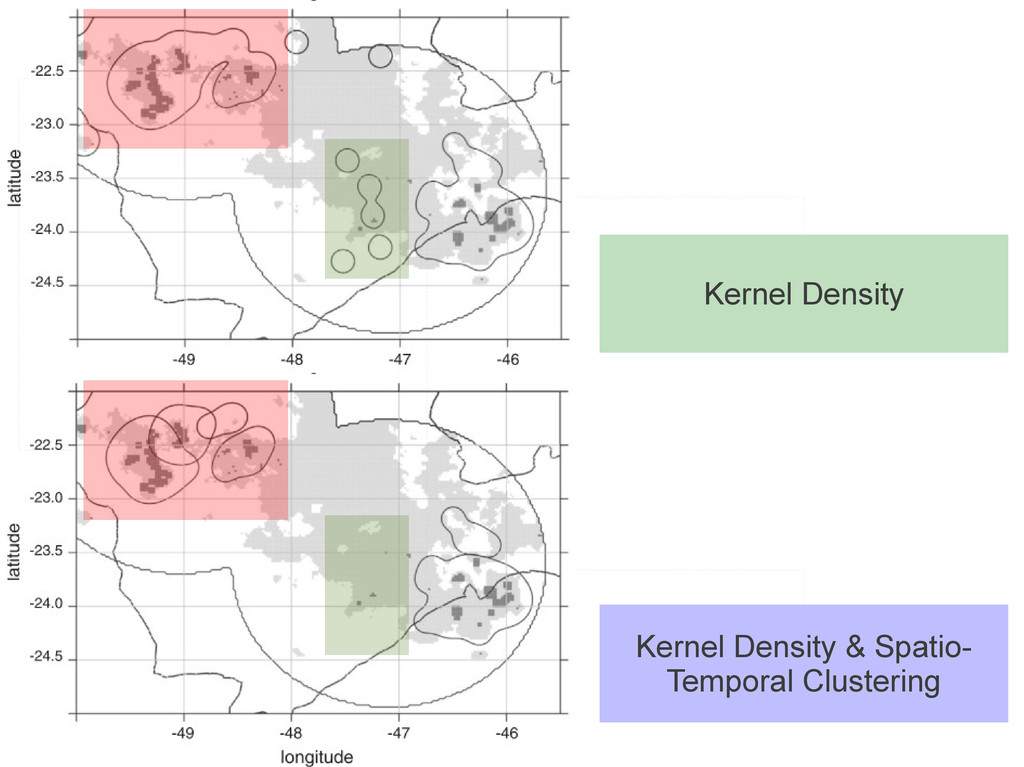 Kernel Density Kernel Density & Spatio- Tempora...