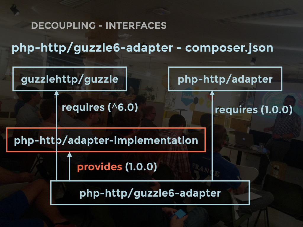 DECOUPLING - INTERFACES php-http/adapter php-ht...