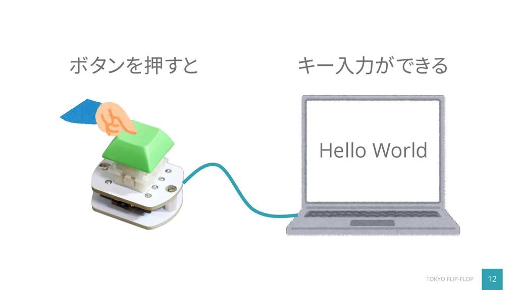 ボタンを押すと Hello World キー入力ができる 12 TOKYO FLIP-FLOP