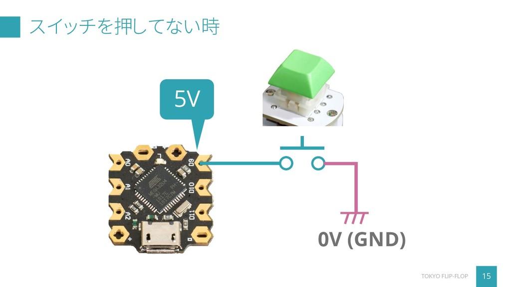 スイッチを押してない時 15 TOKYO FLIP-FLOP 0V (GND) 5V