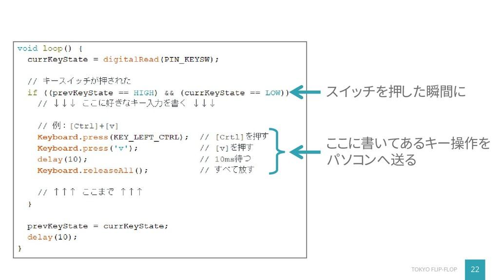 22 TOKYO FLIP-FLOP ここに書いてあるキー操作を パソコンへ送る スイッチを押...